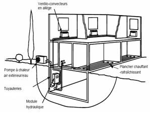 schema-habitat-air-eau